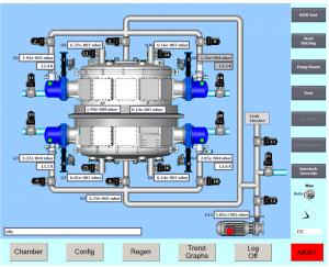 Bespoke Vacuum chambers - Equipment Support
